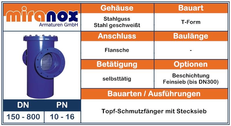 Topf-Schmutzfänger Stahl geschweißt St37-2